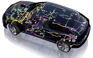 Wiring Harness Company And Vehicle Wiring Loom Manufacturers on